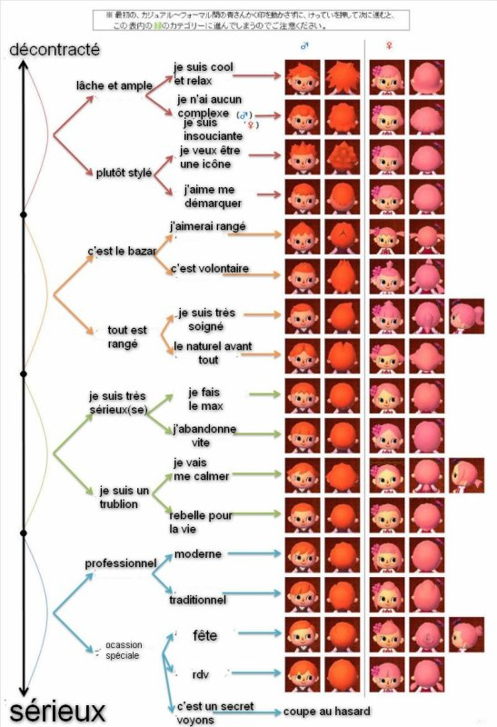 [Guide] Guide des coiffures, couleurs, lentilles... - Page 2 3171589179_1_9_zEBumvlQ